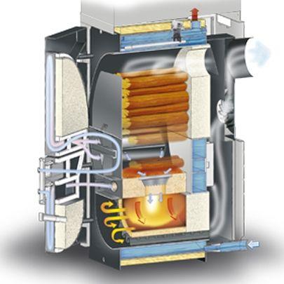 Piren 2s bicomb modul unical ag s p a for Caldaie a legna fiamma rovesciata arca